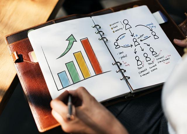 4P・3C分析の目的と活用方法